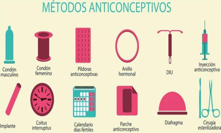 Anticonceptivos no hormonales