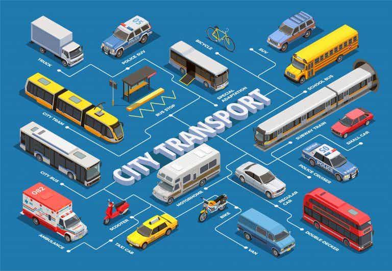 Libros sobre medios de transporte