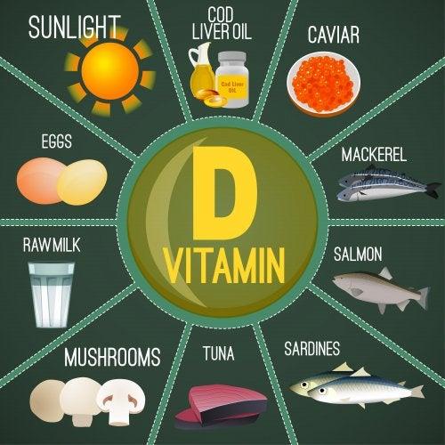 ¿Por qué dar vitamina D a los niños?