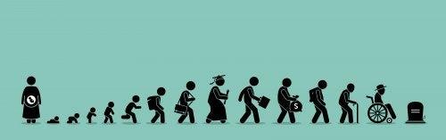 Pictogramas del ciclo de la vida de una persona.