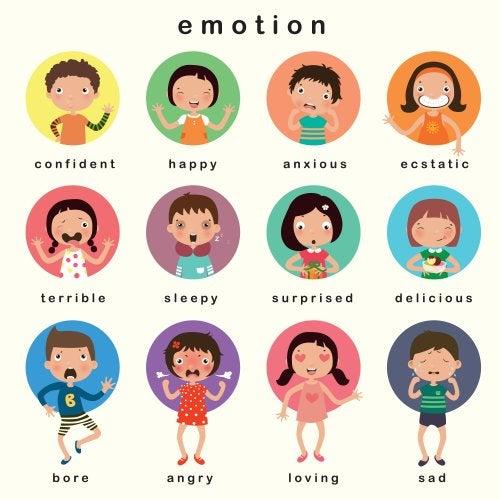 Diferentes emociones representadas con dibujos.