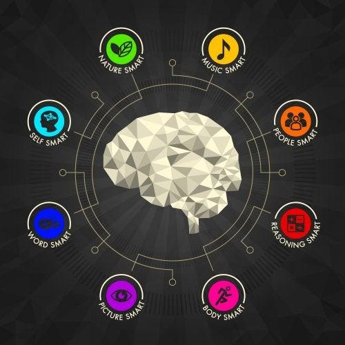 Potenciar las inteligencias múltiples en el hogar