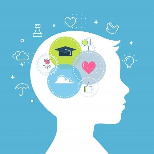 Programas de inteligencia emocional para niños.