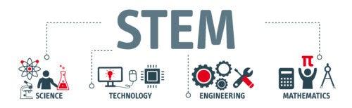 ¿Qué es la educación STEM?