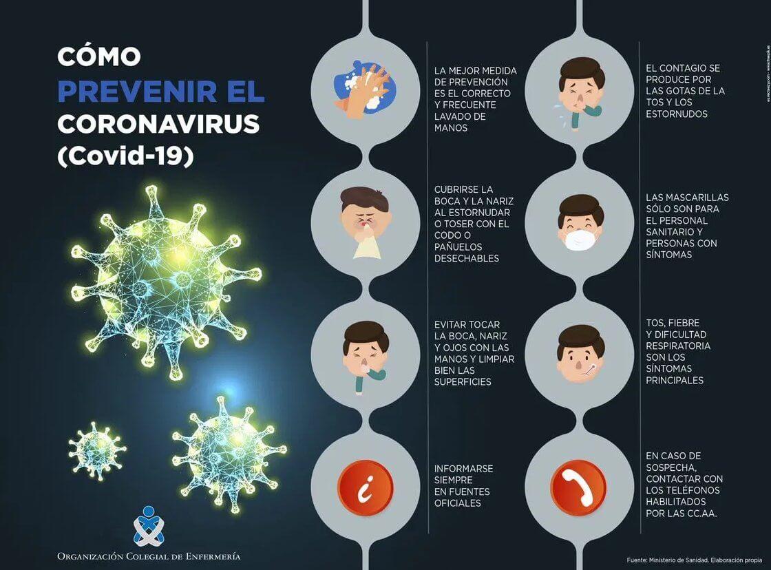 Recomendaciones sanitarias contra el coronavirus.