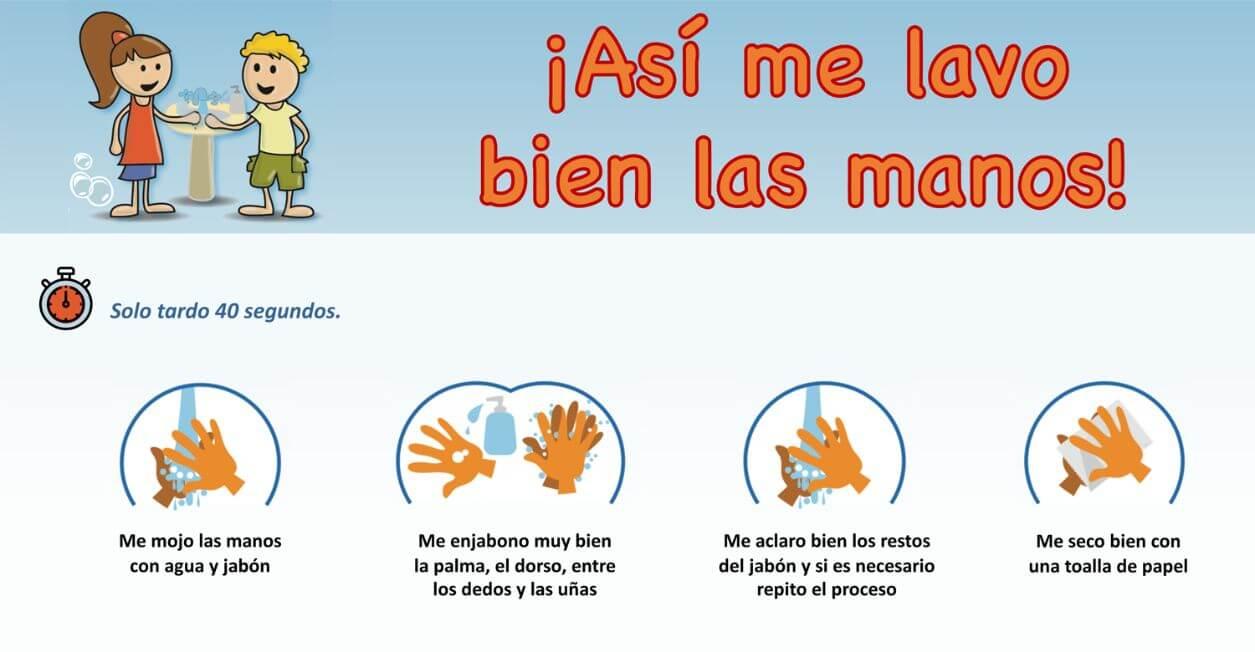 Infografía para lavarse las manos frente al coronavirus.