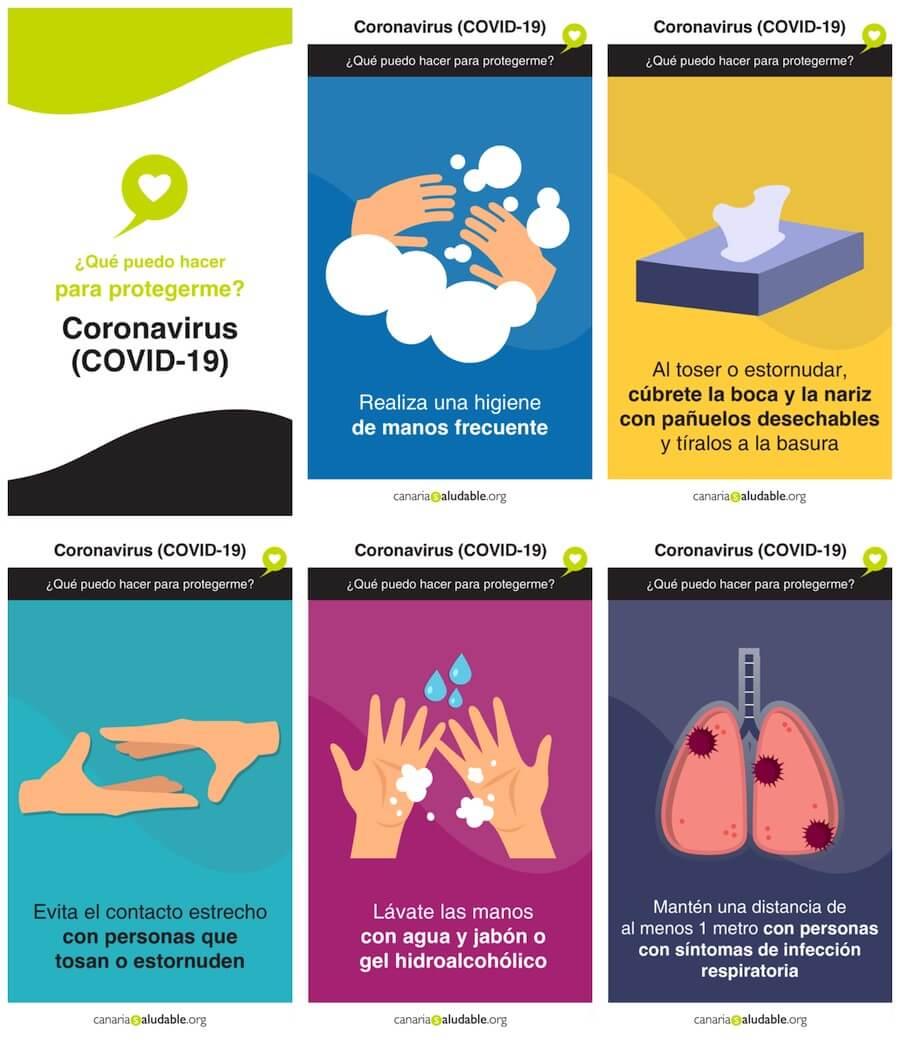 Prevención frente al coronavirus.