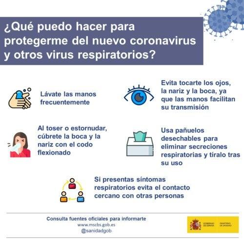 Recomendaciones para prevenir el coronavirus.