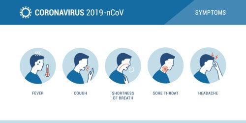 Síntomas del coronavirus.