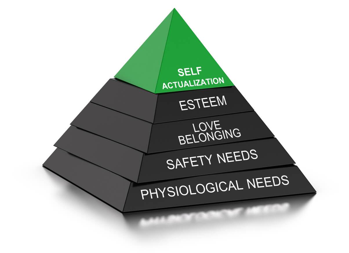 Pyramide des besoins fondamentaux.